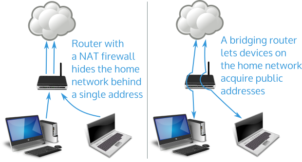 [NAT router illustration]